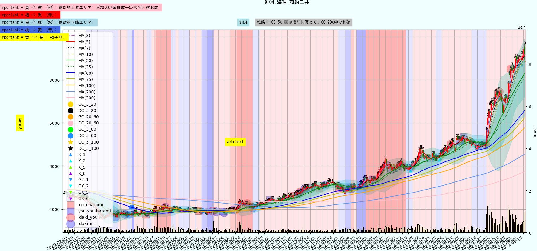 https://trident-capital-strage.s3.ap-northeast-1.amazonaws.com/charts/20210916/9104.png